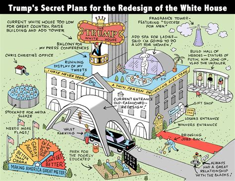 donal house donald s secret plan for the redesign of the white