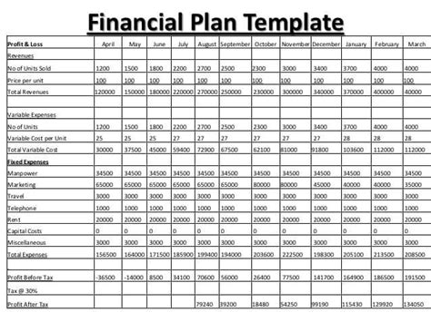 8 Financial Plan Templates Excel Excel Templates Sle Personal Financial Plan Template