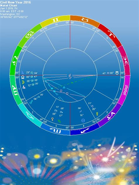 new year horoscope 2016 2016 astrological new year horoscope astral harmony