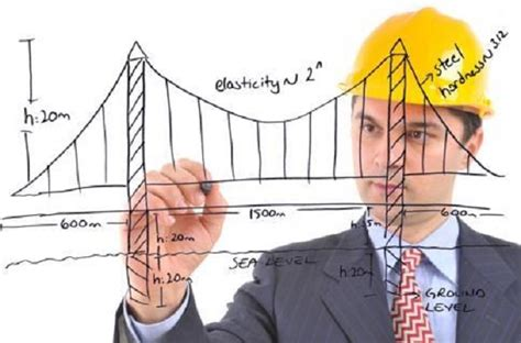 bridge design engineer job description an introduction to structural engineer