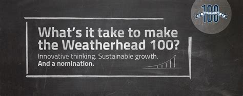 Weatherhead Mba Review by Weatherhead School Of Management