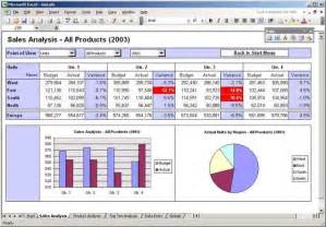 free excel sales dashboard templates best photos of expense tracking spreadsheet for dummies