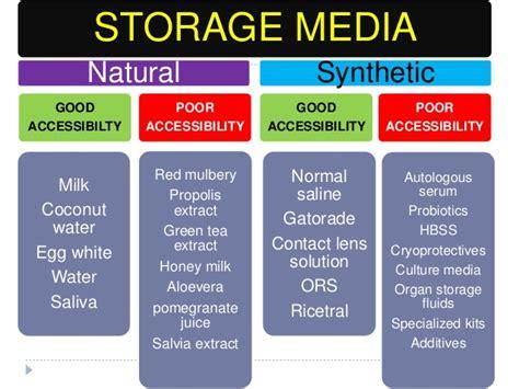 Storage Medium storage media or avulsion media review