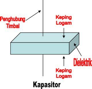 fungsi kapasitor adalah kapasitor adalah adalah 28 images ilmu adalah segalanya kapasitor kapasitor stringing