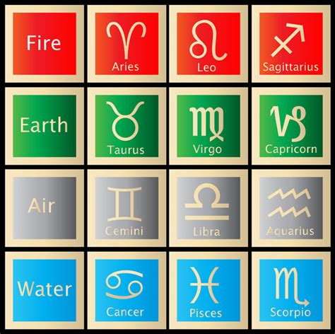 astro sign astrology signs free stock photo public domain pictures