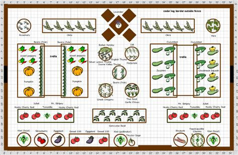 Vegetable Garden Layout Plans And Spacing How Does Your Garden Grow Sidwell Homes