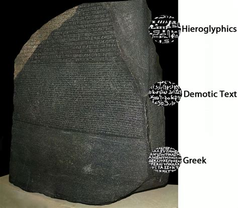 rosetta stone alternative egyptian hieroglyphic writing egyptian hieroglyphs