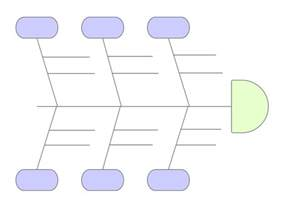 free fishbone template fishbone diagram template in powerpoint lucidchart