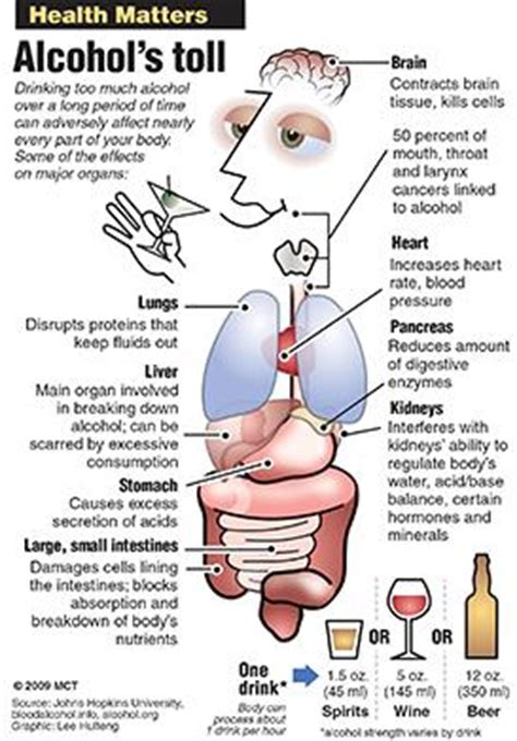 alcohol addiction has widespread effects – matc times