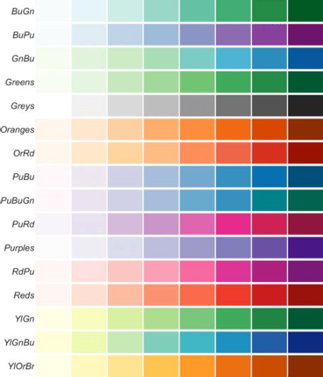 choose color choosing colour palettes part ii educated choices r