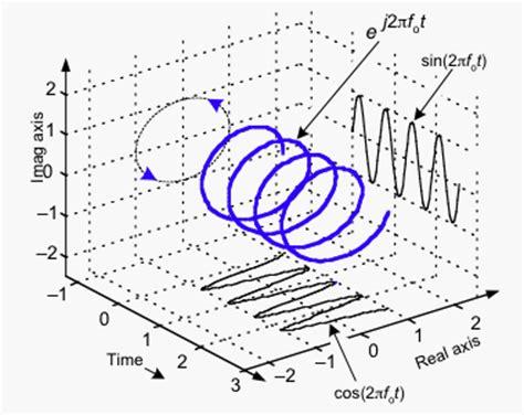 Ternary Phase Diagram Plotter