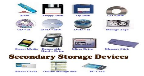 storage devices memory storage devices of computer and its different forms
