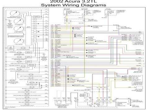 Rsx fuse box wiring diagram with description www 2003 acura rsx fuse box diagram wiring diagram with swarovskicordoba Images