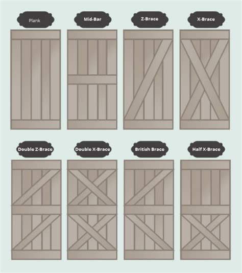barn door styles des moines barn doors