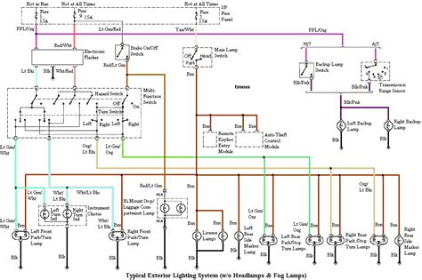exterior lighting wiring diagram 94 04 mustang wiring