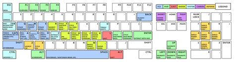 Keyboard Layout Star Citizen   star citizen keyboard layout pictures to pin on pinterest