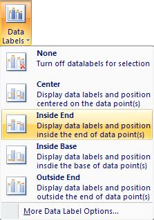 excel 2007 to excel 2016 tutorials: the chart layout panels