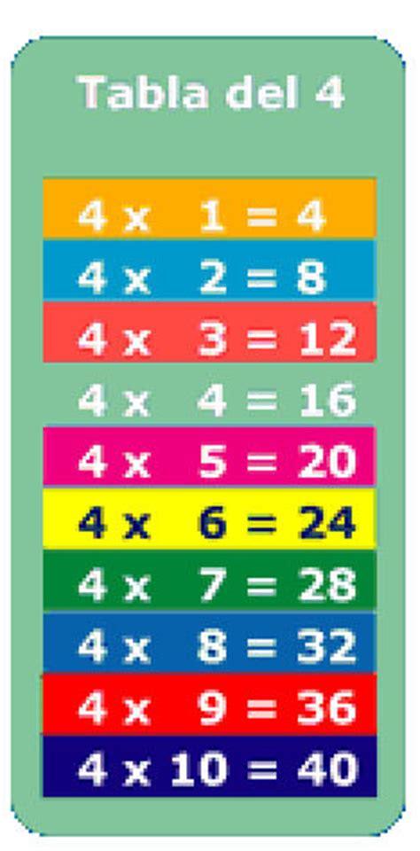 fotos tabla de multiplicar del 4 tablas del 4 multiplicar para aprender cantando topo gigio