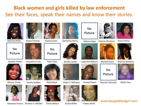 Names Of Black Women Killed By Police In 2015 | black women murdered by the police chocolate covered lies