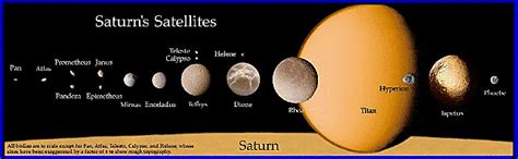 name the largest moon of saturn the moons of saturn