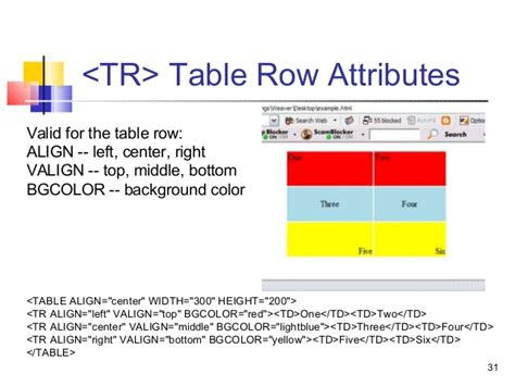 html table background color table cell background color bootstrap 4 tables tutorial