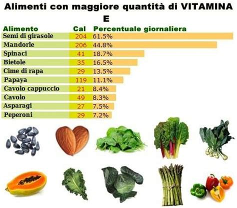 silicio negli alimenti integratori naturali verde cuore