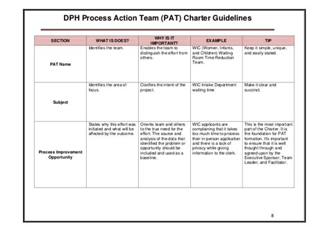 project charter template simple project charter template