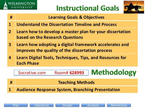 dissertation process dissertation process