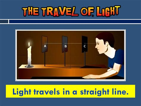 by smiley tpt the definition of light energy