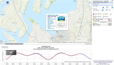 Tide Table Puget Sound by Puget Sound Tide Charts Noaa Us Charts Pacific Coast