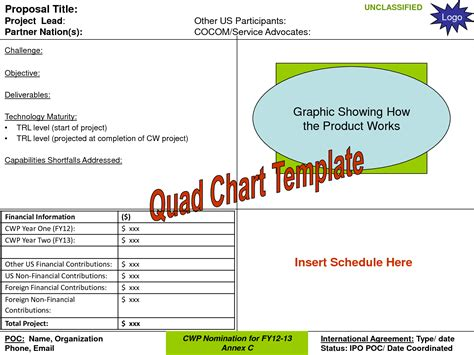 quad chart powerpoint quad chart template choice image templates