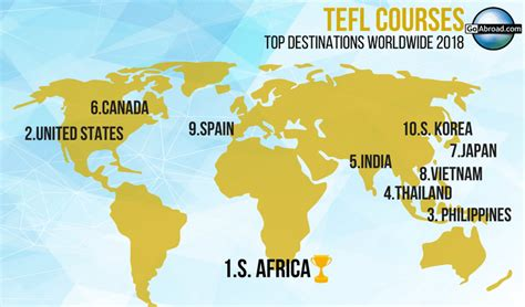 best tefl course the world s best places for tefl certification in 2018
