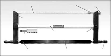 Gergaji Bentang jenis alat pemotong untuk pekerjaan teknologi kayu