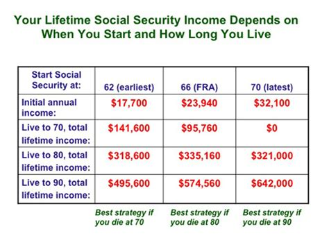 monthly social security payment schedule new calendar