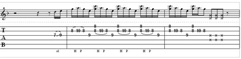 sultans of swing guitar tab pdf sultans of swing tab pdf 28 images swing guitar chords