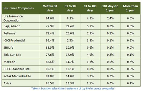 term insurance tables choosing the best term insurance plan in 2014