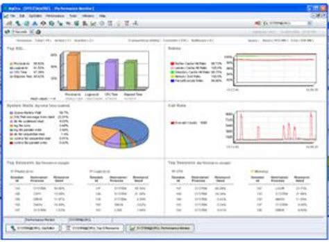 design editor oracle free oracle performance monitoring tool sql editor