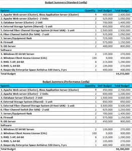 Technical Specification Template by Microsoft Lync Server 2013 Planning Tool 2016