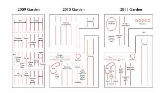 Vegetable Garden Layout Guide Document Moved