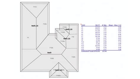 How To Measure A Hip Roof For Shingles Aerial Roof Measurements A Roofing Contractor S