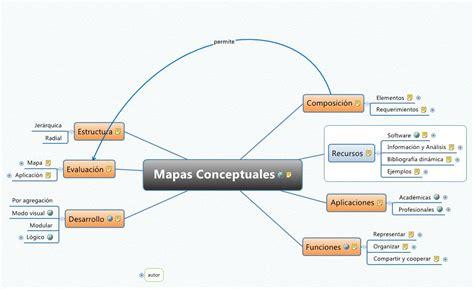 tutorial mapas mentales xmind mapas conceptuales xmind online library