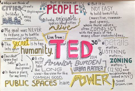 doodle notes note taking doodles and sketches from ted2014 ted