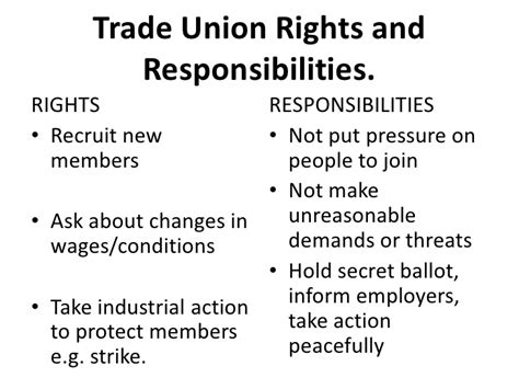 Trade Union Notes Mba by Trade Union Rights And Responsibilities Revision