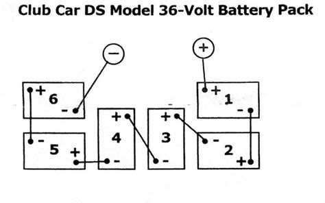 club car golf cart wiring diagram for batteries circuit