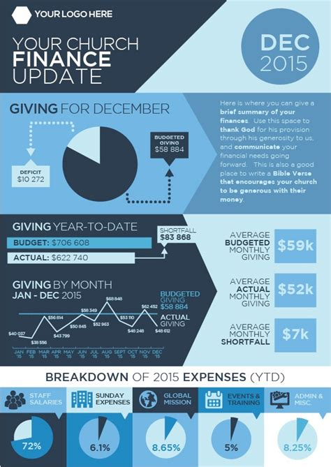 church finance infographic freebie gospel powered