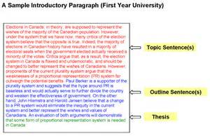 opening paragraphs for essays introductory paragraphs