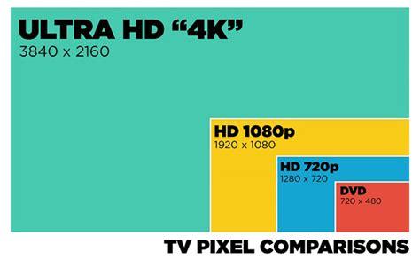 format siaran televisi adalah bagaimana memilih tv yang tepat untuk rumah anda bag 1