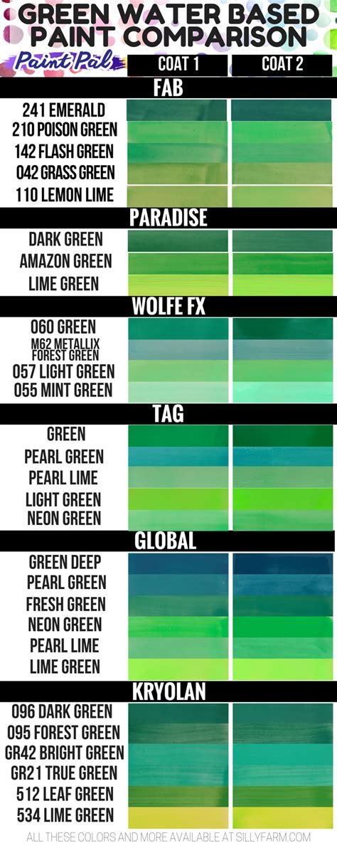 paint color comparison color charts to help you choose the perfect shade