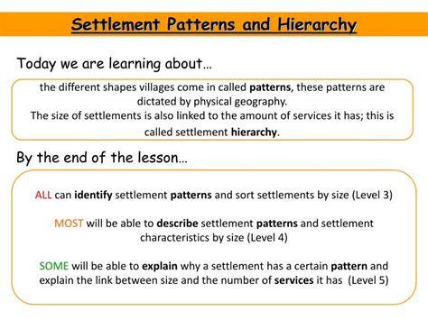 what settlement pattern can you detect in sudan ppt settlement patterns powerpoint presentation id 1985545