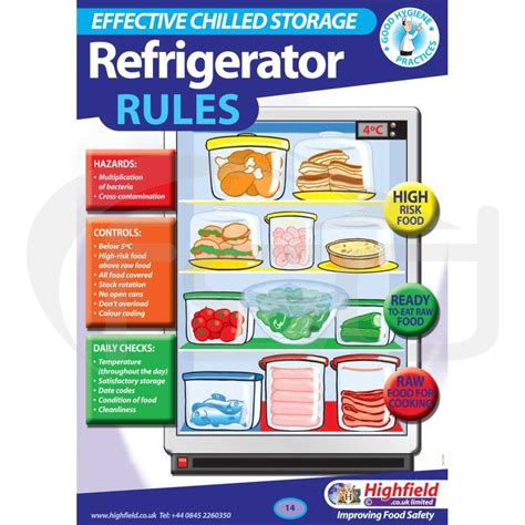 Fridge Layout Poster | refrigerator rules poster food safety direct